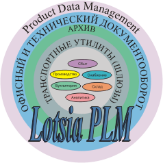 Lotsis PLM_structure